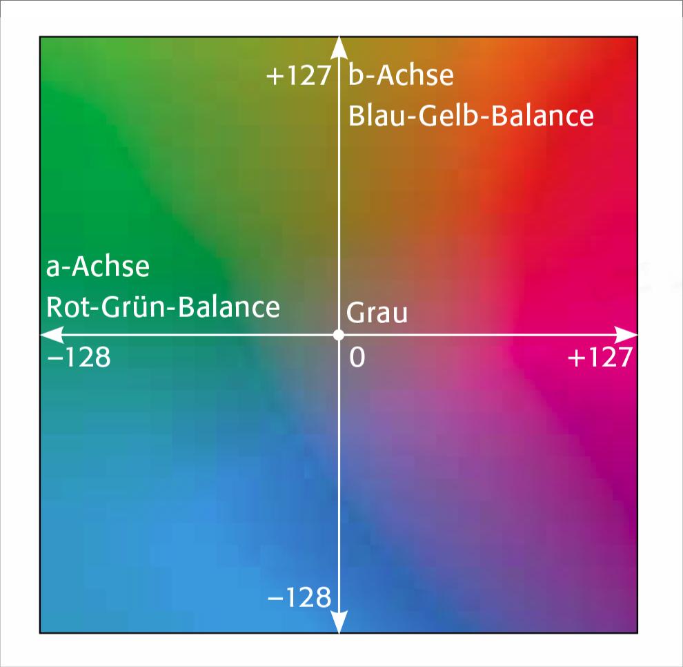 wie sie farbe durch colormanagement vorhersehbar reproduzieren creative aktuell. Black Bedroom Furniture Sets. Home Design Ideas